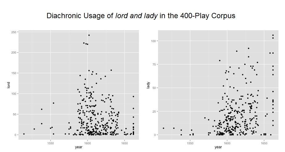 lady lord (diachronic)-1