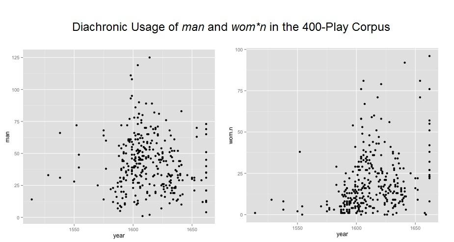 man woman diachronic-1